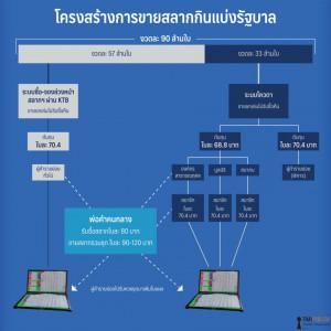 THAIPUBLICA_job[GP-29012562_2]